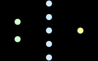 neural1